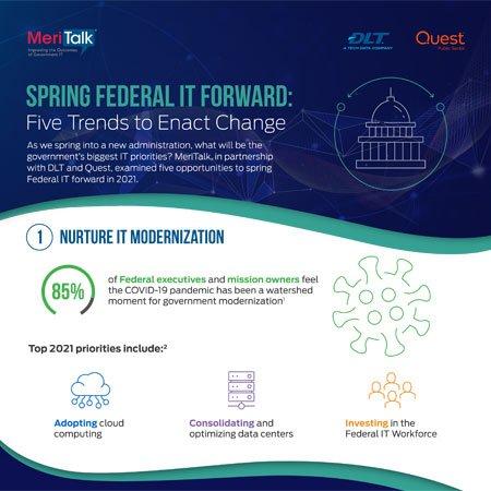 MeriTalk - Spring Federal IT Forward